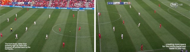 Two examples of Adelaide having more space in deep positions after switching to 4-3-3