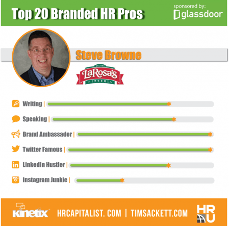 Glassdoor Top 20 - Steve Browne