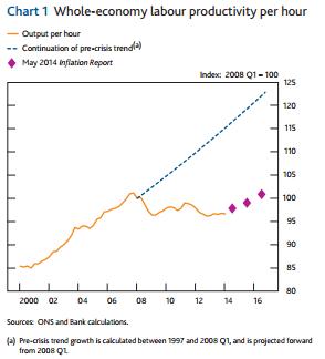 Chart 1 BoE