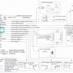 Car Alarm System Wiring Diagrams Diagram For Fan Relay Schematic Timothy Boger U0027s Engineering Blog Vehicle Remote Starter