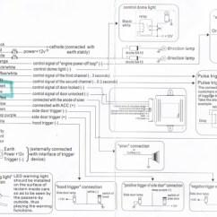 Car Lighting System Wiring Diagram 91 240sx Radio Alarm Timothy Boger S Engineering Blog Wire