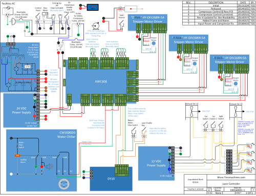 small resolution of co2 laser controllers electronics www timsmachines com marinco trolling motor plug wiring diagram schematic for