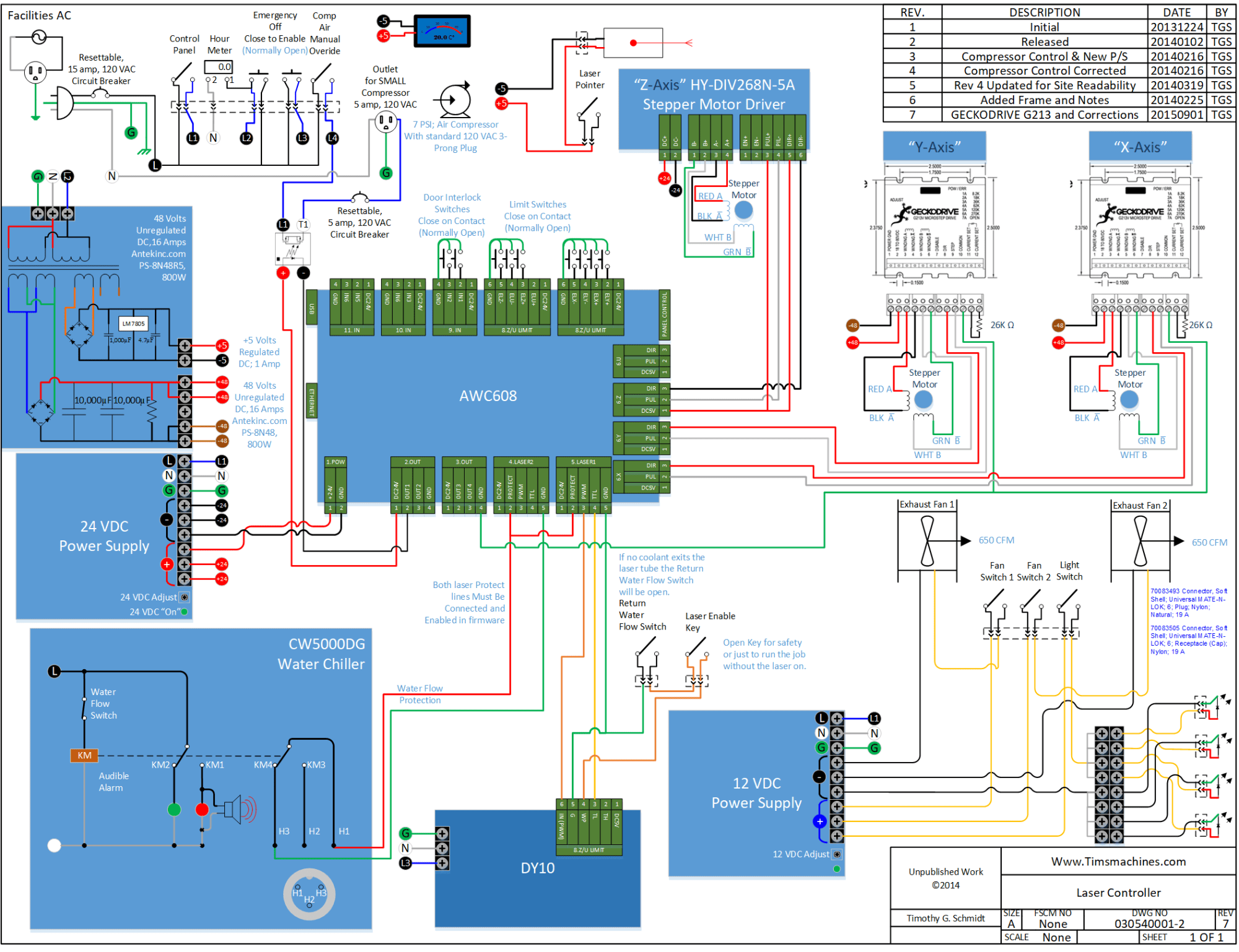 hight resolution of laser engraving machine wiring diagram wiring diagram co2 laser controllers electronics www timsmachines