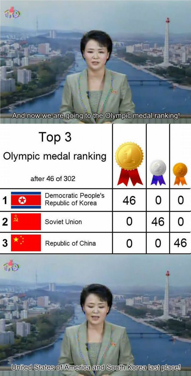 NK Olympic coverage