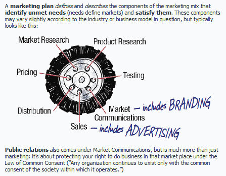 marketingplanfromrealnetworkmarketing