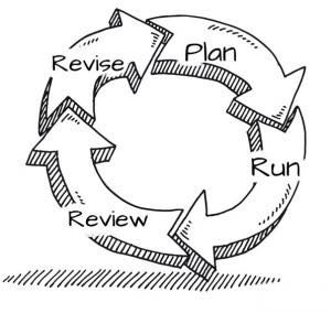 Planning Principle: Continuous Process, Not Just a Plan