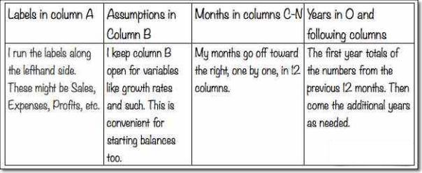 spreadsheet-structure