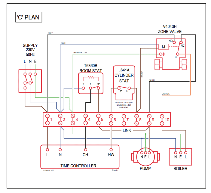 Domestic Central Heating System Wiring Diagrams; C, W, Y