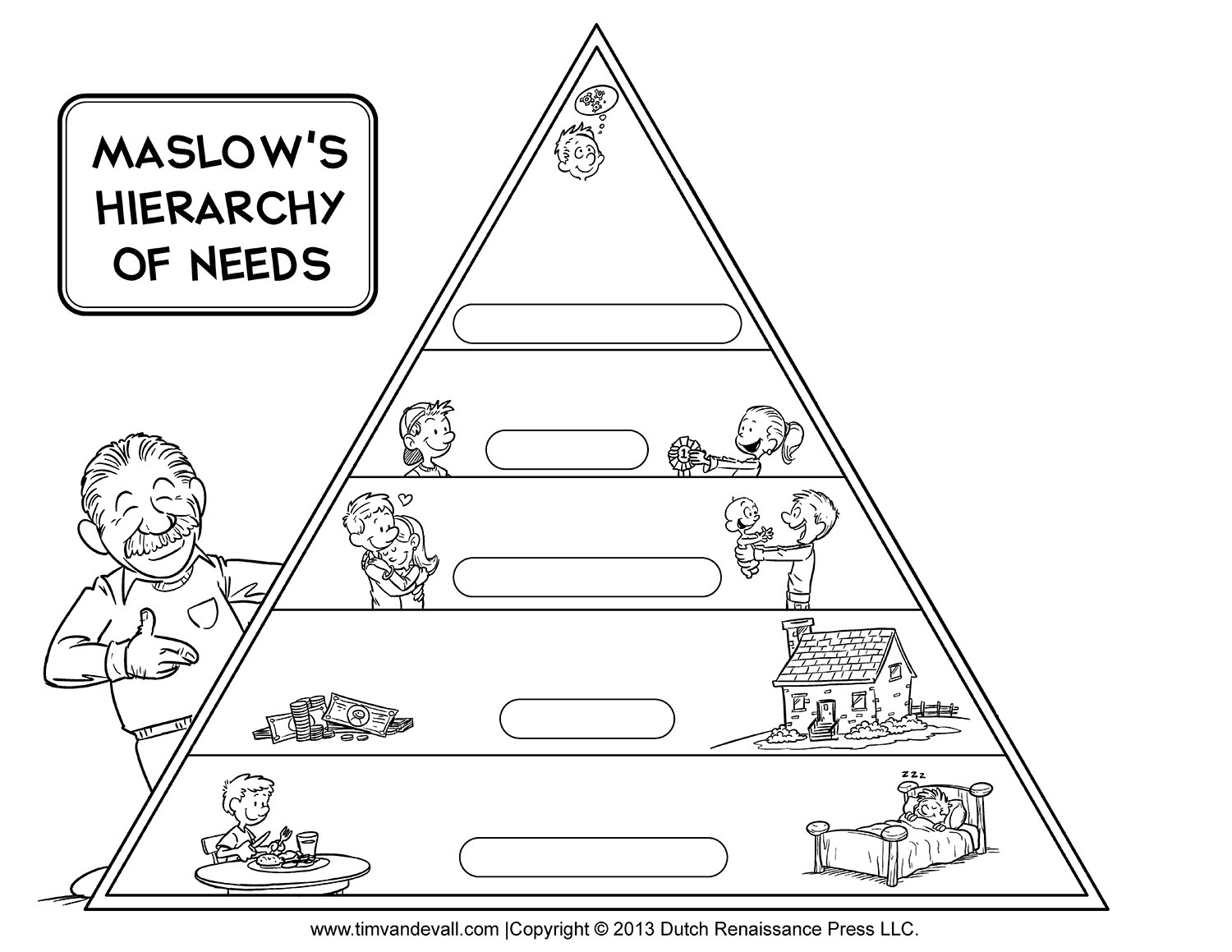 blank pyramid diagram 5 human muscle cell labeled printable maslow 39s hierarchy of needs chart
