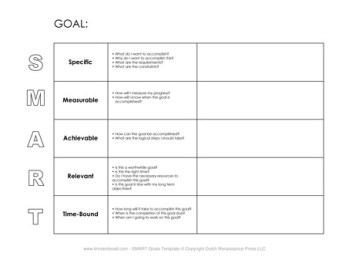smart-goals-template