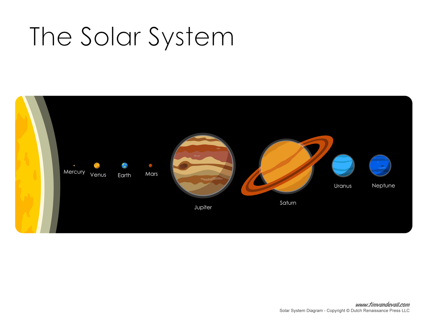 diagram of the planets in order wiring for motorized bicycle solar system  learn our