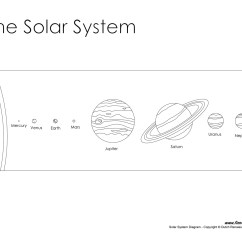 Diagram Of The Planets In Order 03 Focus Belt Solar System  Learn Our