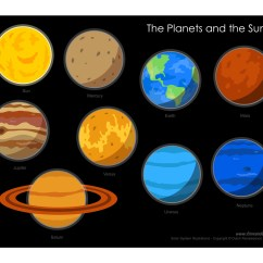 Diagram Of The Planets In Order A Simple Reflex Arc Our Solar System Planet Colors Page 3 Pics About Space