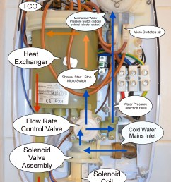 what the parts of an electric shower look like [ 3264 x 4928 Pixel ]