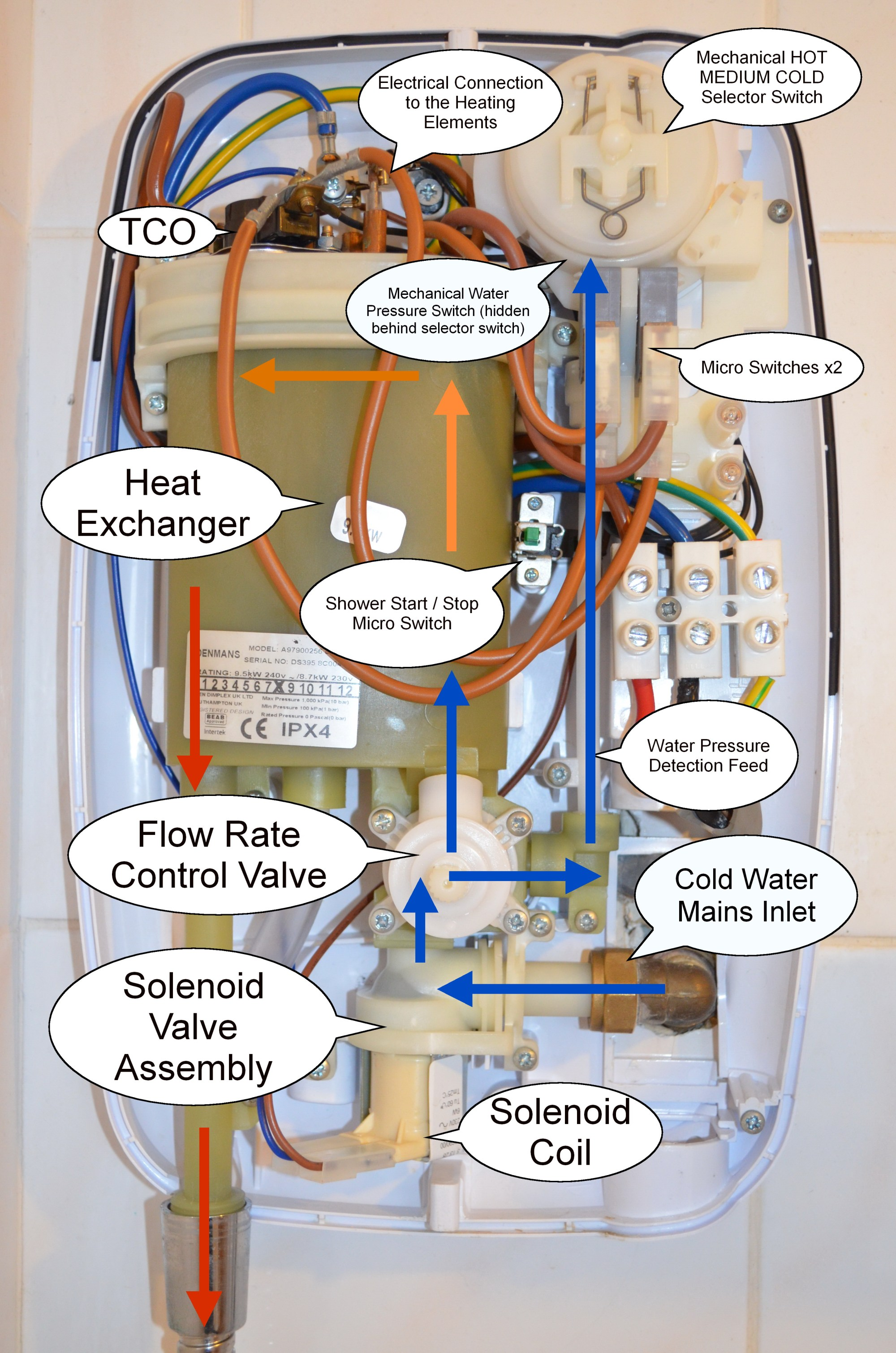 hight resolution of what the parts of an electric shower look like