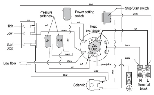 start stop wiring diagram electric brake controller how an shower works and common faults schematic typical electrical