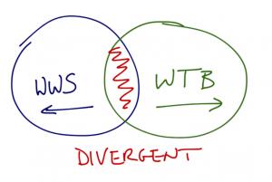 WWS-WTB NEW
