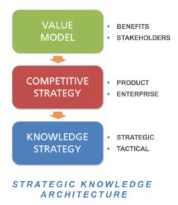 Deep_Industry_Strategy_2015-08-29_TWPowell_150902b