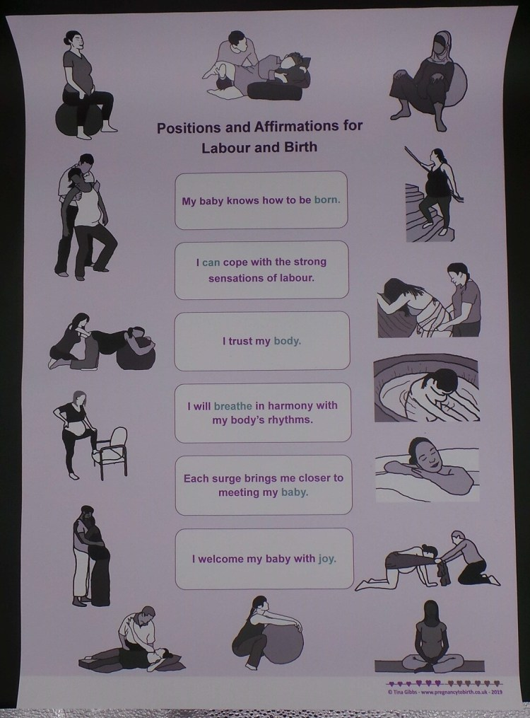 Childbirth Positions and Affirmations Poster