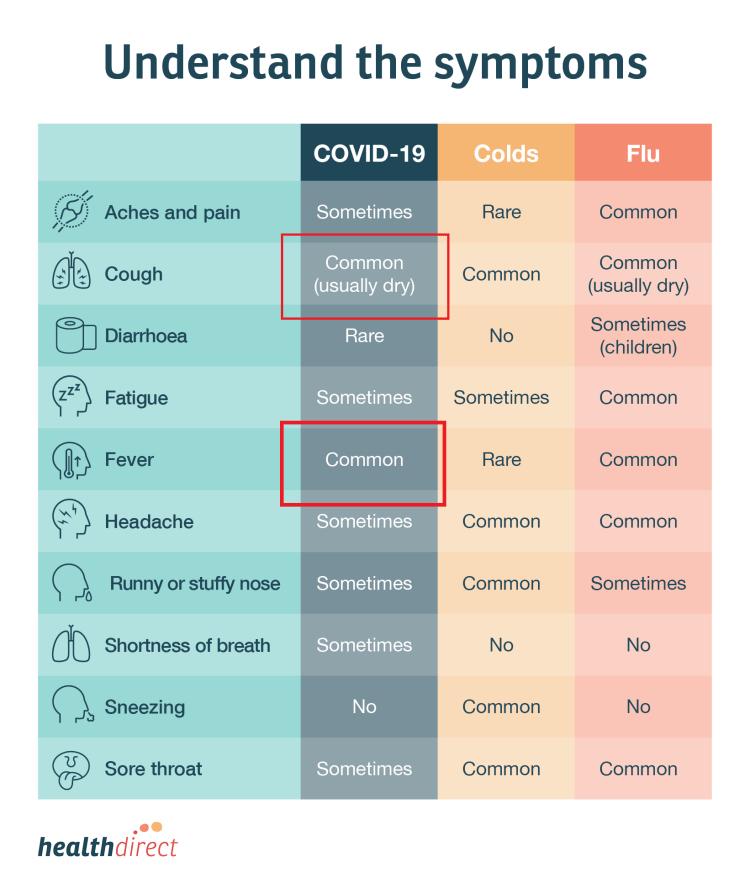 covid-cold-flu-symptoms-bd24a5