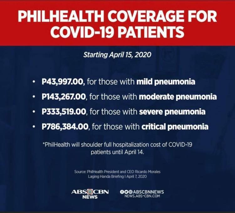 philhealth benefits