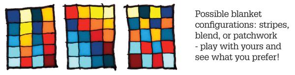 Vivid Blanket configurations