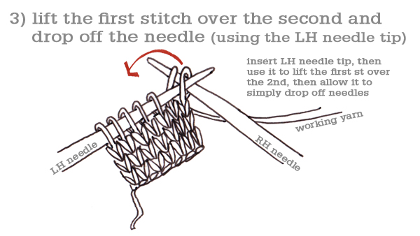 Knitting Stitches How To Cast Off : How to Bind Off Tin Can Knits