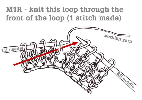 m1 – How to Make One Knit Stitch