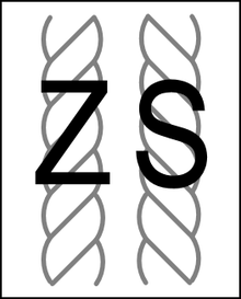 Filer: torsion Z ou S. Source Wikipedia