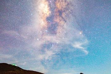 Looking at the Milky Way