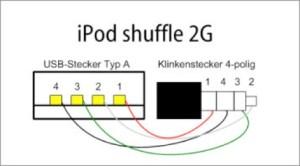 tingilinde: one buck usb cable for ipod shuffle g2