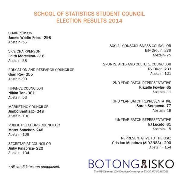 STAT2014