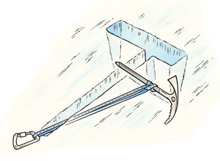 fig-18-buried-ice-axe-belay