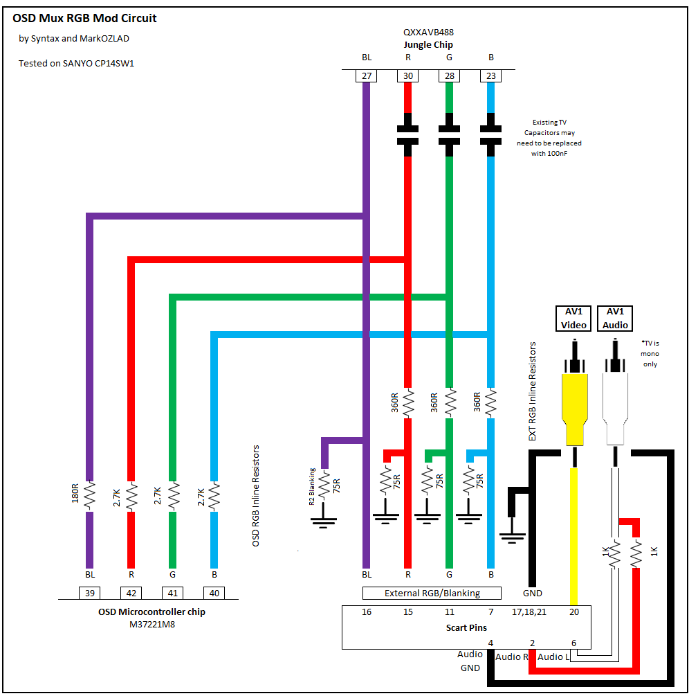 medium resolution of rca to rgb schematic use wiring diagram rca to rgb schematic