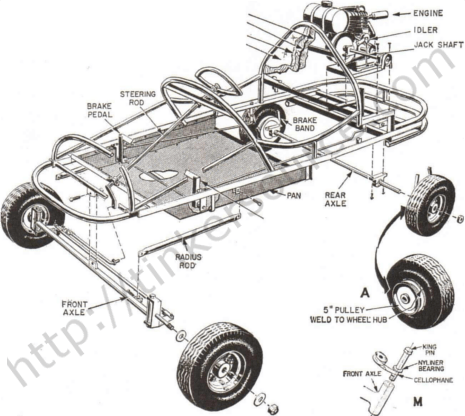 DIY Go Kart Plans. Build the parking lot speed cart