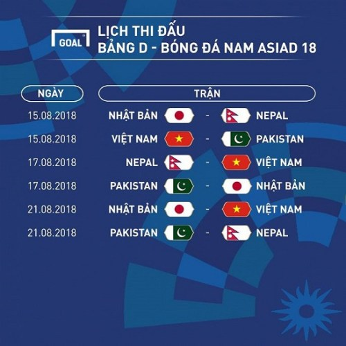 Việt Nam ASIAD 2018 the thao bong da football HappyLuke