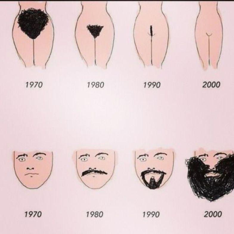 Pubic hair or naw?!