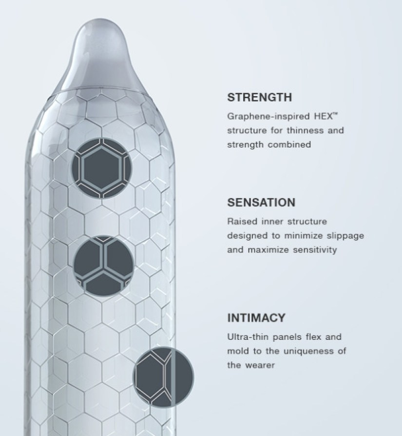 Hex - the future in a condom!