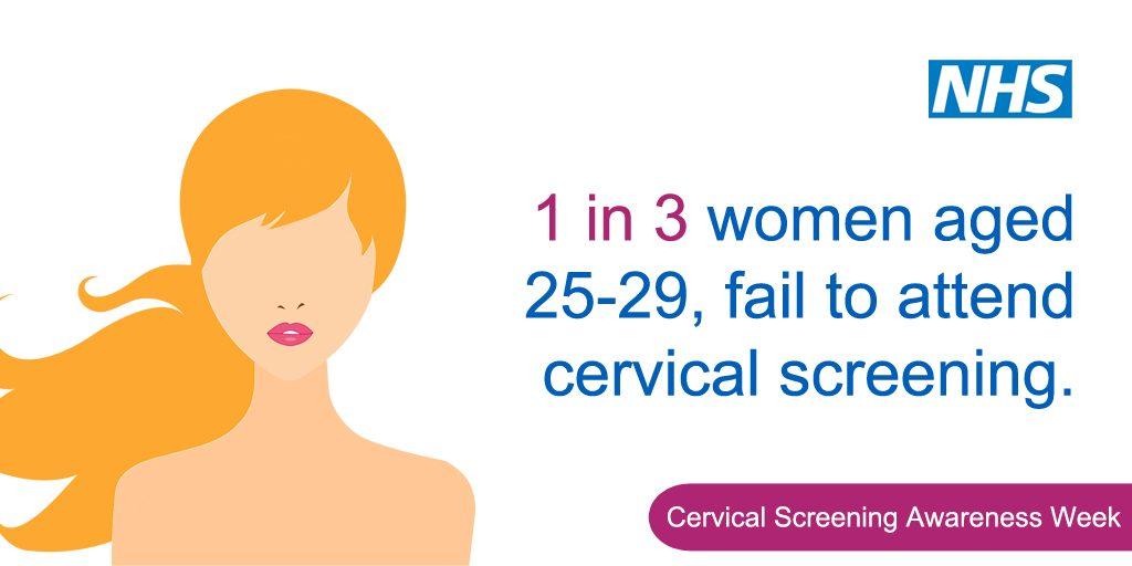 Cervical Screening Awareness Week - 12-18th June 2017