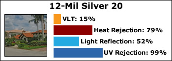12-mil-solar-silver-20