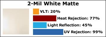 2-mil-white-matte