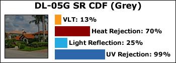 DL-05G-SR-CDF
