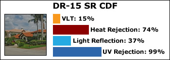 DR-15-SR-CDF