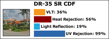 DR-35-SR-CDF