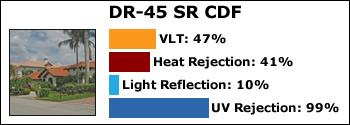 DR-45-SR-CDF