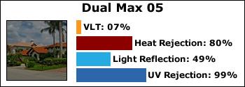 Dual-Max-05