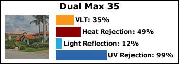 Dual-Max-35