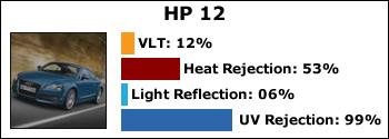 HP-12