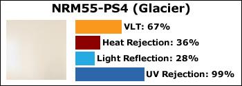 NRM55-PS4