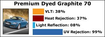Premium-Dyed-Graphite-70